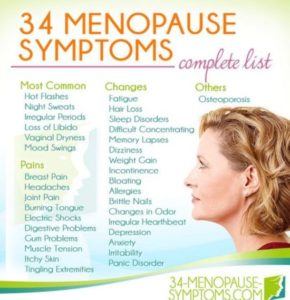 Illustration of Menopause Signs And Symptoms?