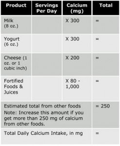 Illustration of Recommended Daily Calcium Intake For 15 Years Of Age?