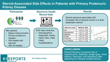 Illustration of Side Effects Of Taking Steroids On Kidney Health?