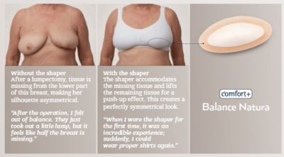 Illustration of Breasts Are Not The Same Size After Surgery For A Benign Tumor?