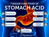 Treatment For Stomach Acid That Is Almost A Year?