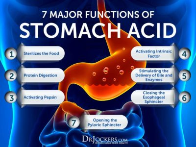 Illustration of Treatment For Stomach Acid That Is Almost A Year?