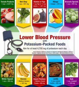 Illustration of How To Deal With High Blood Pressure?