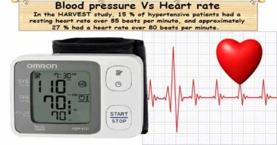 Illustration of Normal Values for Blood Pressure And Heart Rate Per Minute?