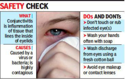 Illustration of Flu Accompanied By Fever And Watery Eyes And Discharge?