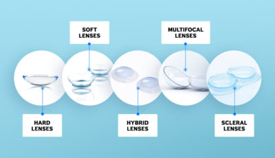 Illustration of Selection Of Contact Lenses For Nearsightedness?