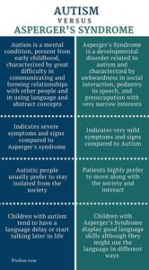 Illustration of Differences Between Autism And Somatoform Disorders?