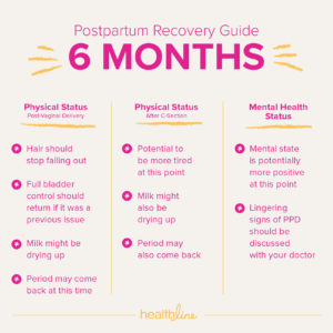 Illustration of Postpartum More Than 40 Days And Not Too Much?