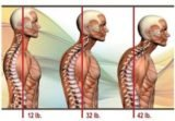 Neck Pain For 1 Month?