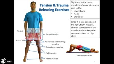 Illustration of Overcoming Psychosomatic Therapy With Relaxing Exercise Trauma (TRE)?