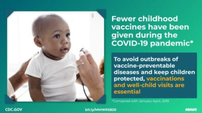 Illustration of The Time Lag In Giving Immunizations To Children?