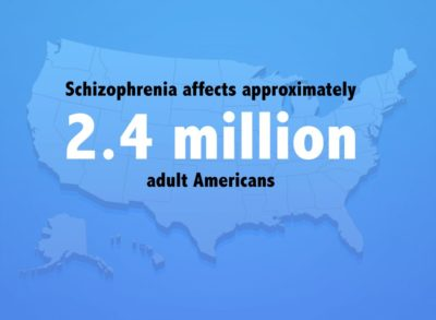 Illustration of The Percentage Of Someone To Have Schizophrenia?