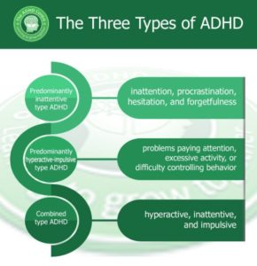 Illustration of Explanation And Difference Between Hyperactivity And ADHD?