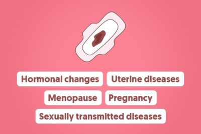 Illustration of The Cause Of Menstrual Blood That Is Black And Smells Strange?