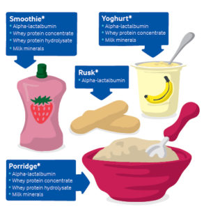 Illustration of Complementary Foods For Breastfeeding In Infants Aged 7 Months?