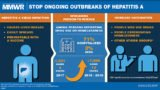 The Effect Of Drug Consumption On The Amount Of Hepatitis B Virus In The Body?