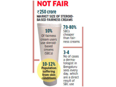 Illustration of The Dangers Of Using Different Face Creams?