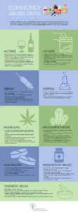 Illustration of Explanation Of Drugs That Can Cause Death?