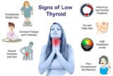 Taking Medication Continuously In People With Hyperthyroidism?