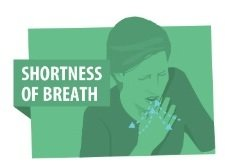 Illustration of Cough Accompanied By Shortness Of Breath, Is It A Symptom Of Bronchitis?