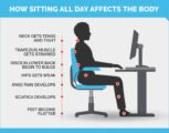 Shoulder Pain When Sitting Too Long?