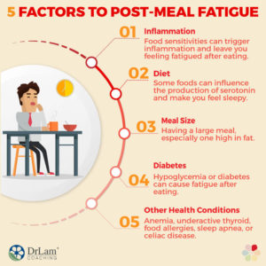 Illustration of The Body Is Still Weak Accompanied By Difficulty Eating After Being Hospitalized?