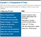 The ESR Results Are Improved In Children Aged 6 Years With Fever?
