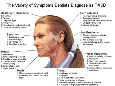 Illustration of Swollen Gums, Dizziness And Pain In The Shoulders?