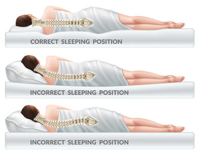 Illustration of Sleeping Position If The Right Back Pain?
