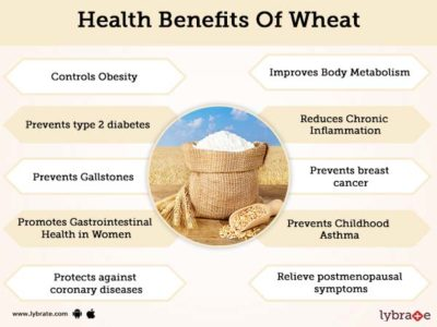 Illustration of Side Effects Of Using Wheat Flour?