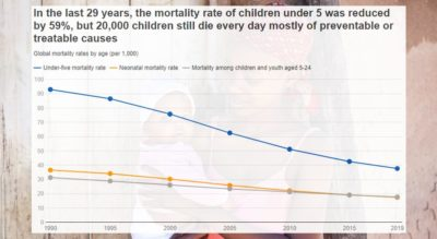 Illustration of The Cause Of Children Aged 5 Years Is Rarely BAK?