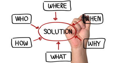 Illustration of What Is The Right Solution?