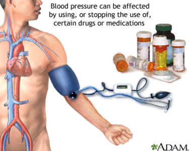 Illustration of The Effect Of Drugs To Lower High Blood Pressure On Stomach Health?