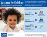 Vaccination Which Is Close To The Expired Date For Children Aged 2 Years?