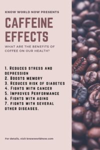 Illustration of Prompts Drinking Coffee That Is Good For Health?