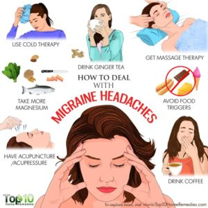 Illustration of How To Deal With A Headache?