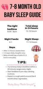 Illustration of Sleep Patterns For Babies Aged 7 Months?