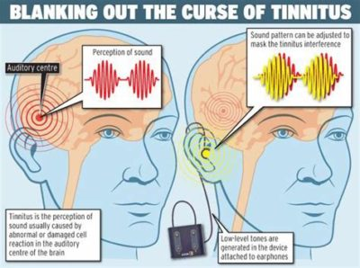 Illustration of Left Ear Pain To Ringing When Hearing A Loud Sound?
