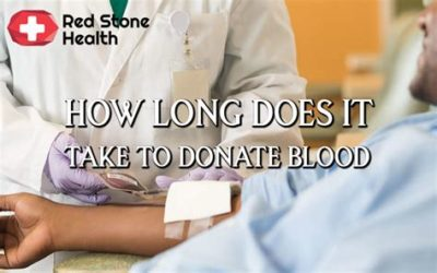 Illustration of How Long Does It Take For People With Blood Cancer To Survive?