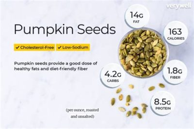 Illustration of Calorie Value Contained In Kuaci Seeds?