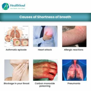 Illustration of Causes And Treats Shortness Of Breath?