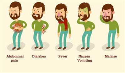 Illustration of High Fever With Abdominal Pain And Diarrhea?