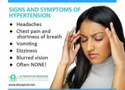 Illustration of Symptoms Of Shortness Of Breath And Dizziness With A History Of Heartburn And Sinusitis?