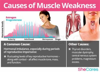 Illustration of Causes The Body To Feel Weak And Feel Pain Almost All Over The Body?