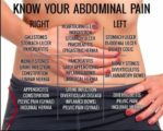 Lower Right Abdominal Pain And Frequent Bloody Stools?