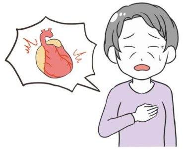 Illustration of Overcoming Dizziness, Nausea And Heart Palpitations In The Elderly?