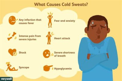 Illustration of The Body Feels Cold Then Hot And Sweats A Lot?
