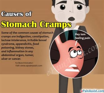 Illustration of Causes And Treats Stomach Cramps?