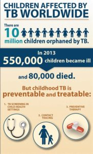 Illustration of Child Recovering From TB?