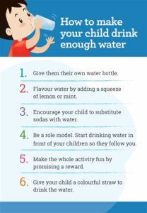Illustration of Handling Infusion Of Drinking Water By Children Aged 8 Years?
